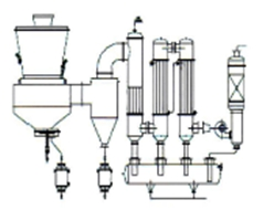 Gasifier_assembly